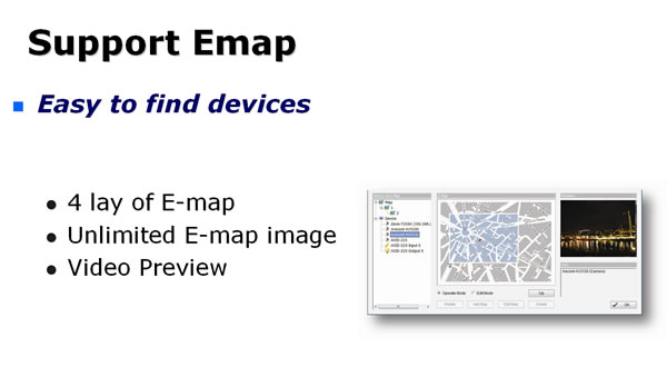 NUUO PBN software - emap